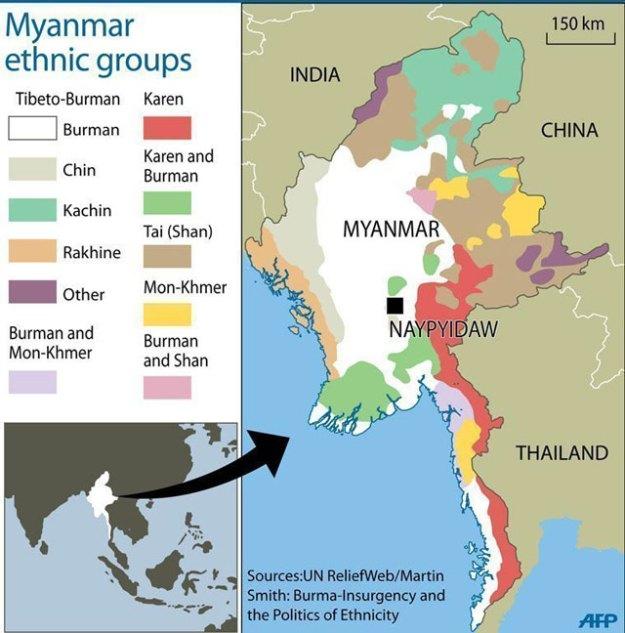 myanmar-ethnic